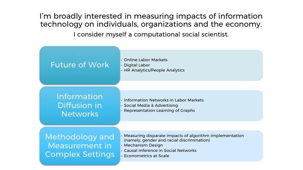 research_interests_diagram_website.jpg
