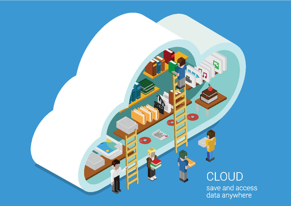 cloud computing always connected