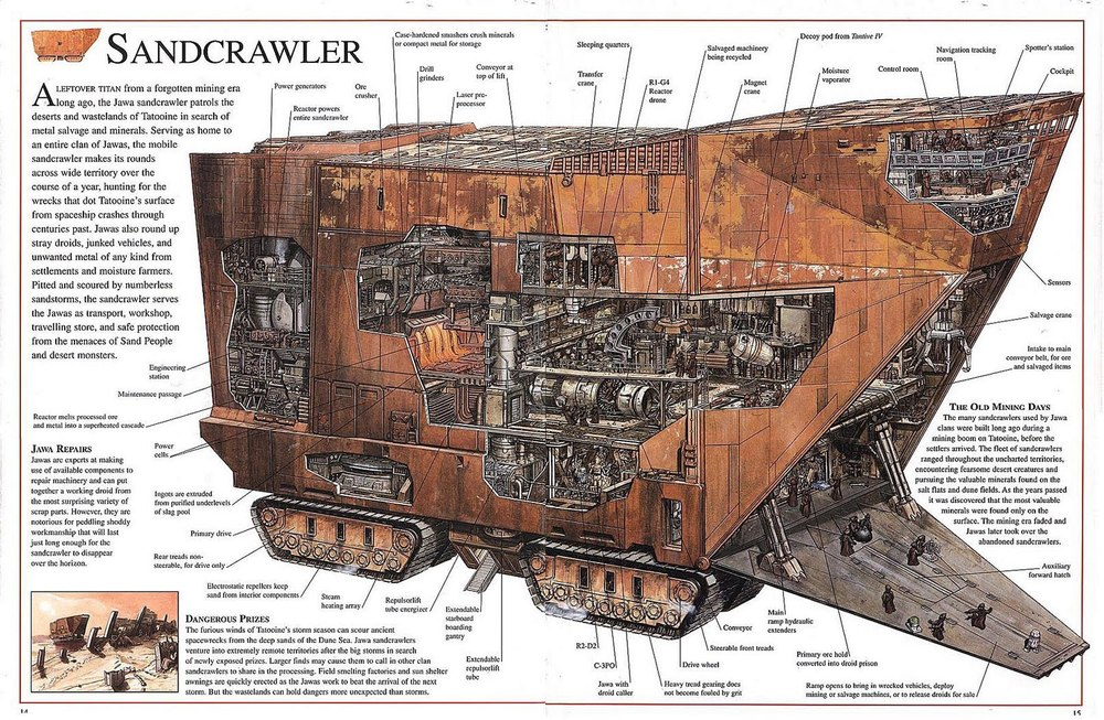 star wars cross sections pdf