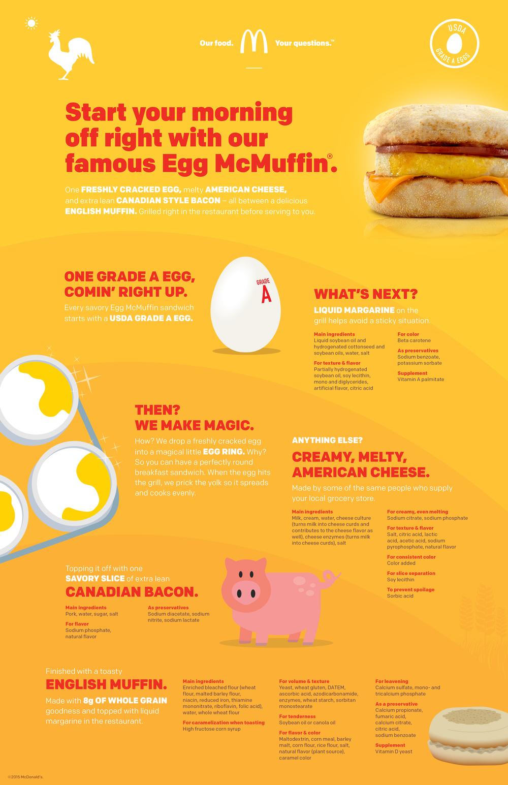McD_FAQ_EggMcMuffin_012015_300dpi.jpg