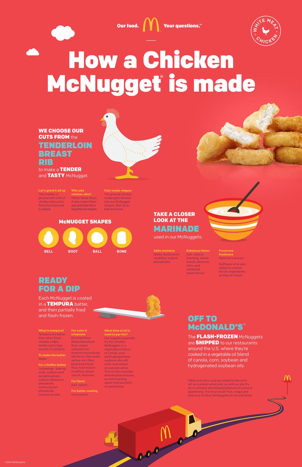 McD_FAQ_McNuggets_032415_300dpi.jpg