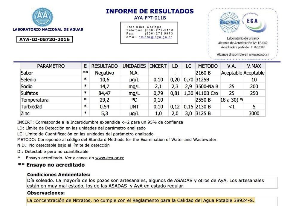 Esta es una de las hojas del informe del AyA sobre la calidad del agua, que llega a los hogares de San Buenaventura. (Entregada por la Asada local al Equipo de Comunicación de la Red del Golfo)