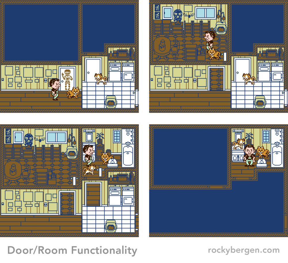 "Here is a sample of the in-game door functionality. Doors allow for ""privacy""."