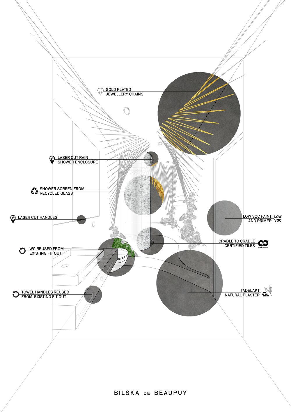 sustainable materials by Bilska de Beaupuy.jpg