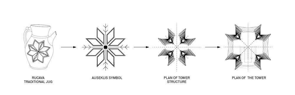 Bilska de Beaupuy Bird Observation Tower Plan Concept.jpg