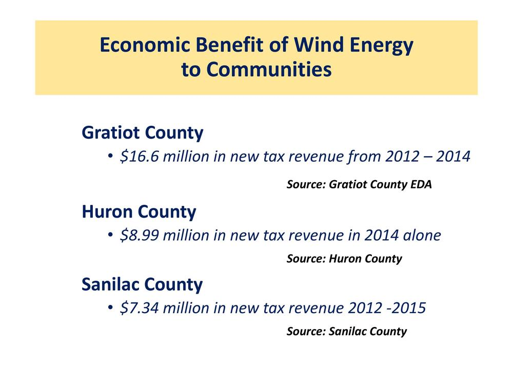 Wind Energy in Sanilac-page-012.jpg