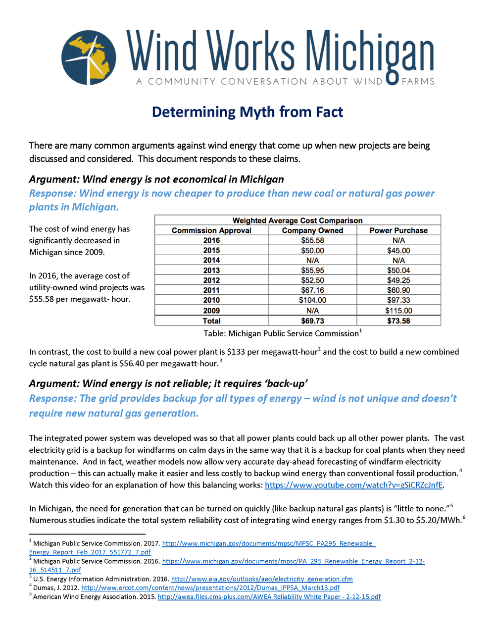 WWM Myths v Fact_Page_1.png