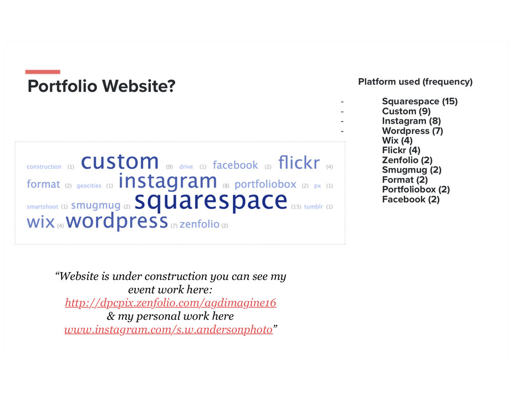 word cloud generated of the services they were using for online porfolio