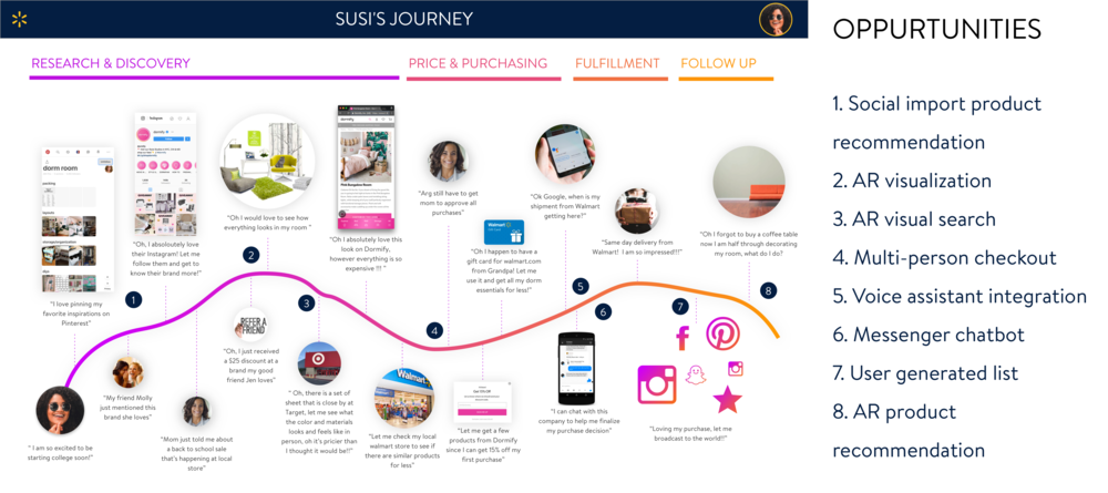 susi's journey@2x.png
