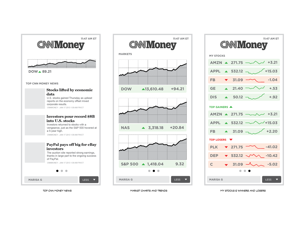 Wireframes - CNN Money sidebar