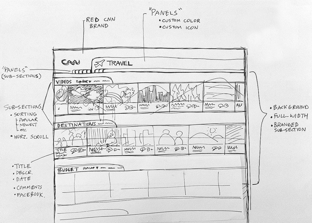 Sketches for a CNN Travel home screen