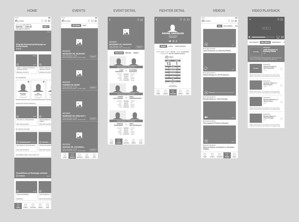 Phone wireframes