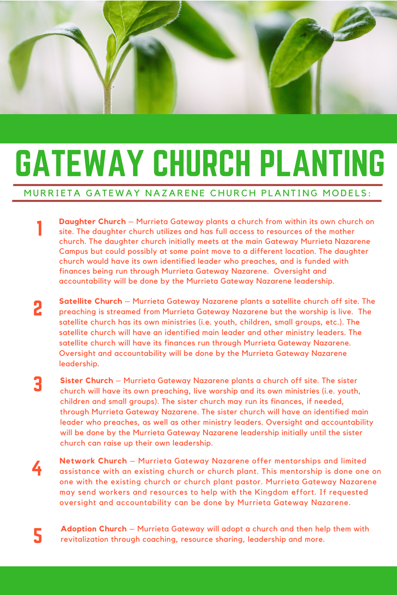 Church Planting.png