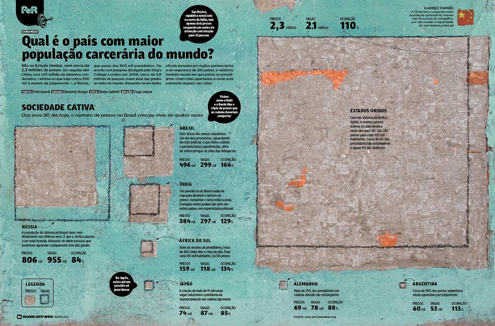 Populacao_carceraria.jpg