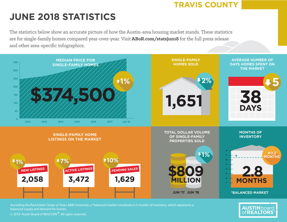 traviscounty_june2018.jpg