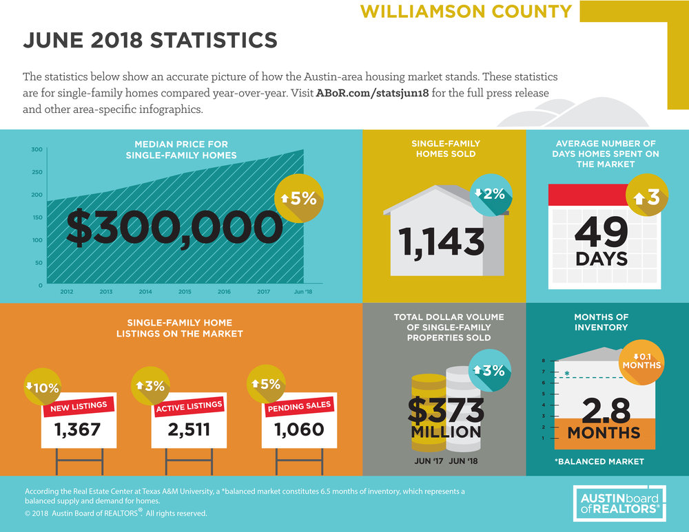 williamsoncounty_june2018.jpg