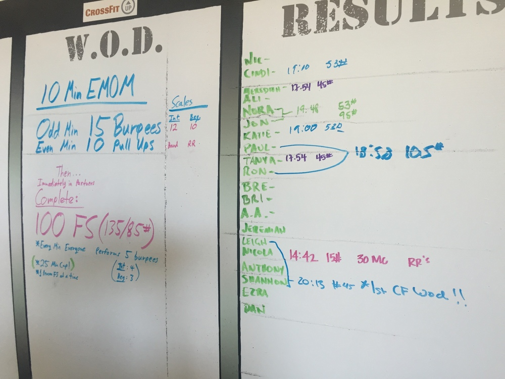Saturday's BEAST of a WOD.  Well done everyone!