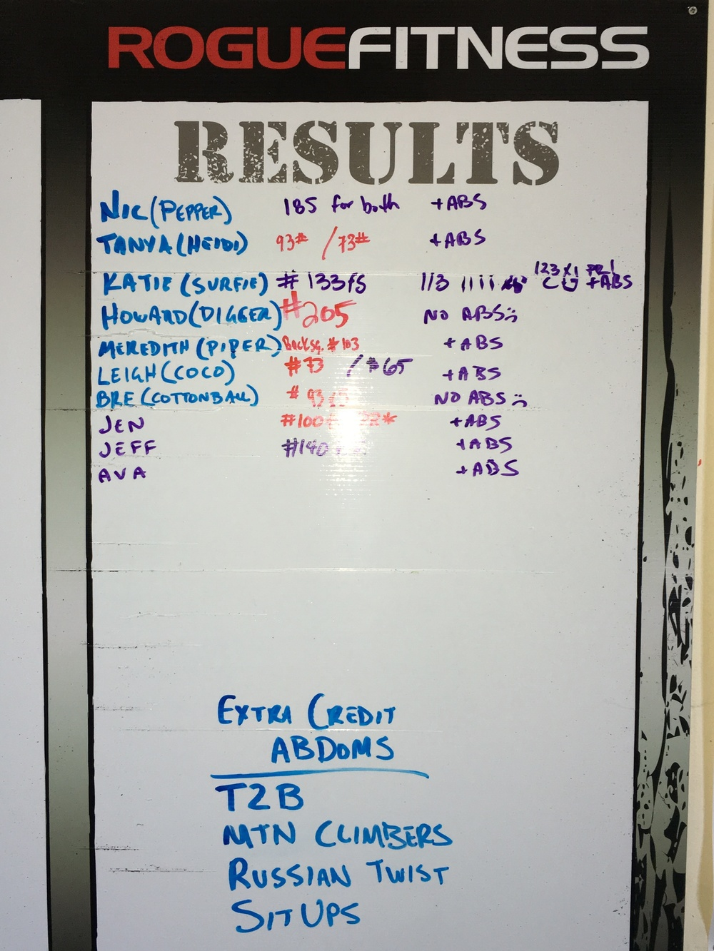 """Coach Nic and Coach Eddie are going for """"Tabata Abs"""" whenever they can! Nice extra credit."""