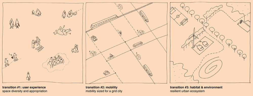 We determined 3 essential fields of transition. Each one approaches the city from a different angle.