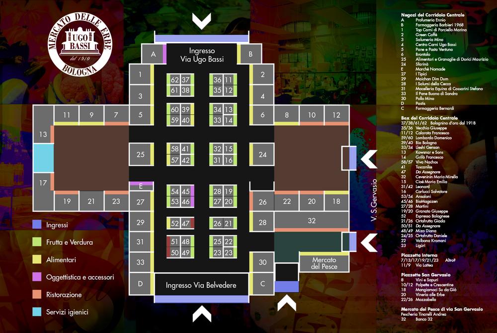 Mercato delle Erbe via Ugo Bassi Mappa