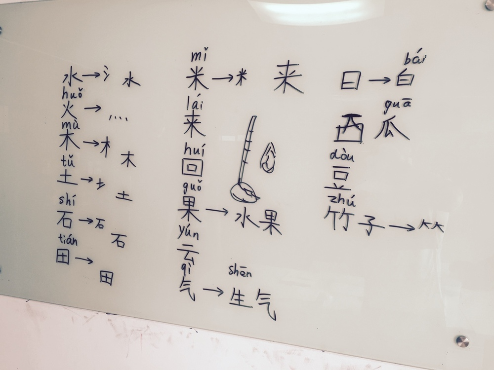 Learning how to change Chinese characters into radicals. It's non-stop with this language