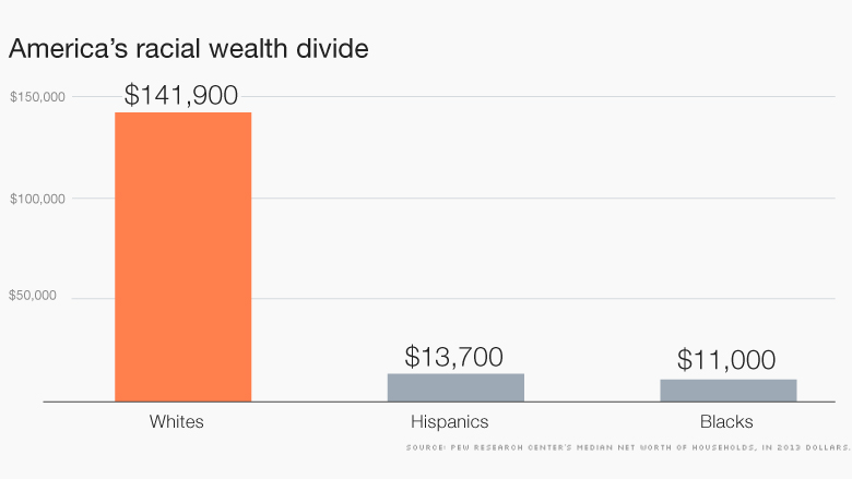 racial wealth gap.jpg