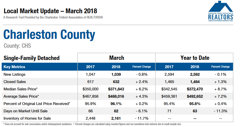 ChsCounty-March2018.png