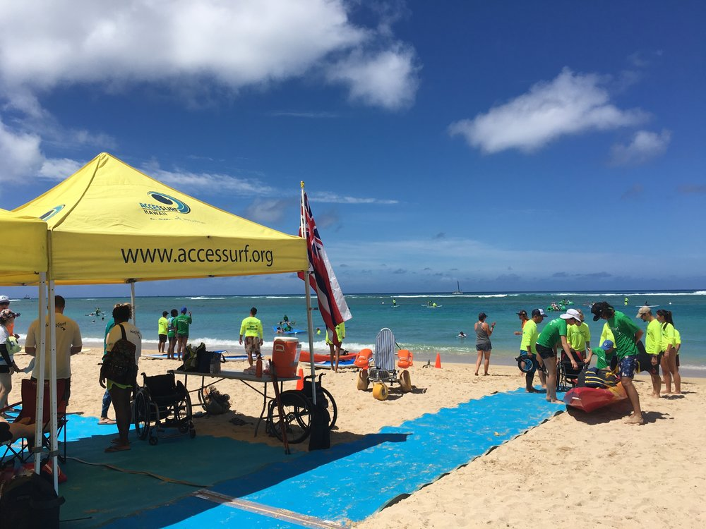AccesSurf, AcesSurf's volunteers and Koa Beach Sevices.
