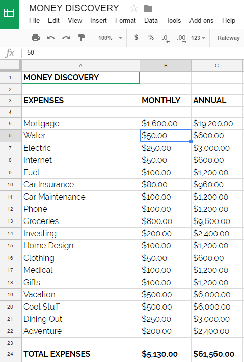 Money Discovery Expenses