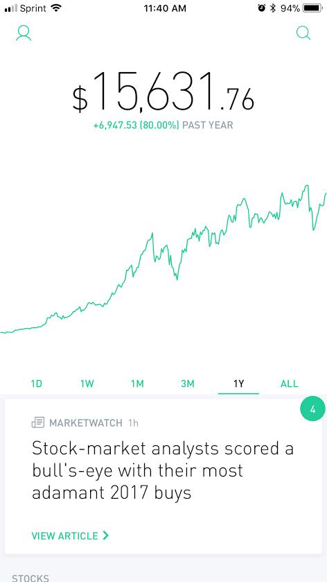 Badass Stock Portfolio