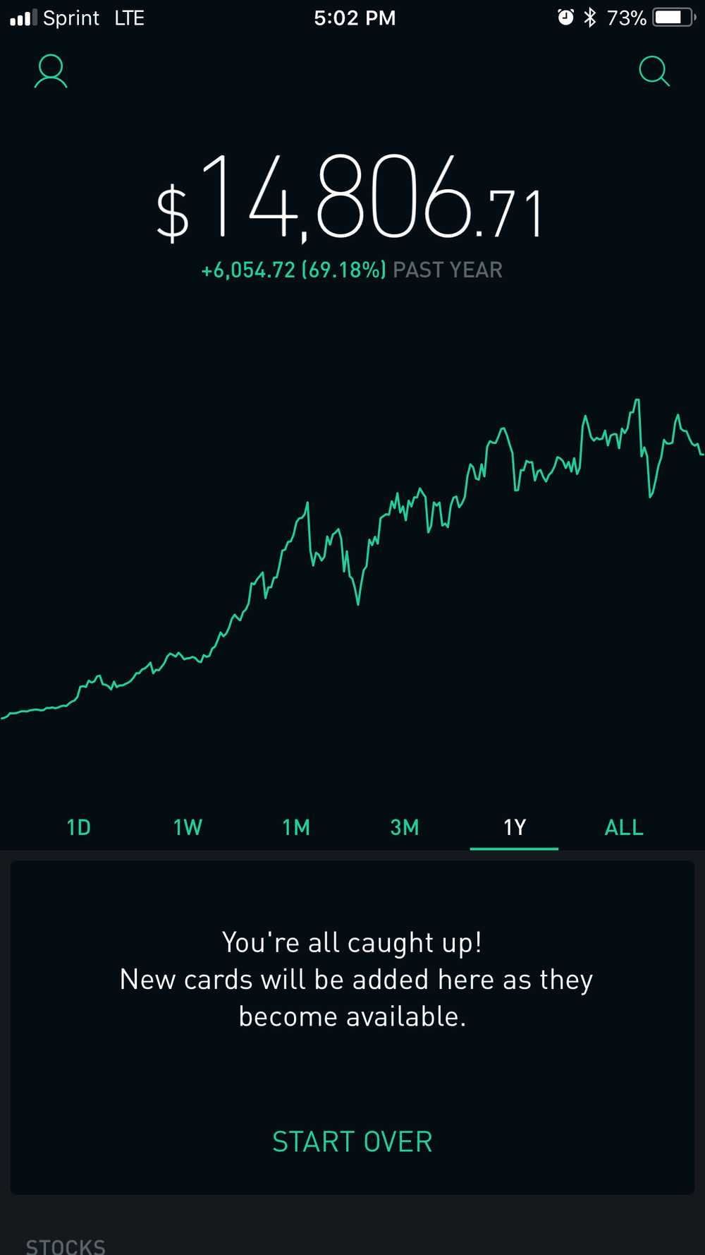 BADASS STOCK PORTFOLIO RETURN