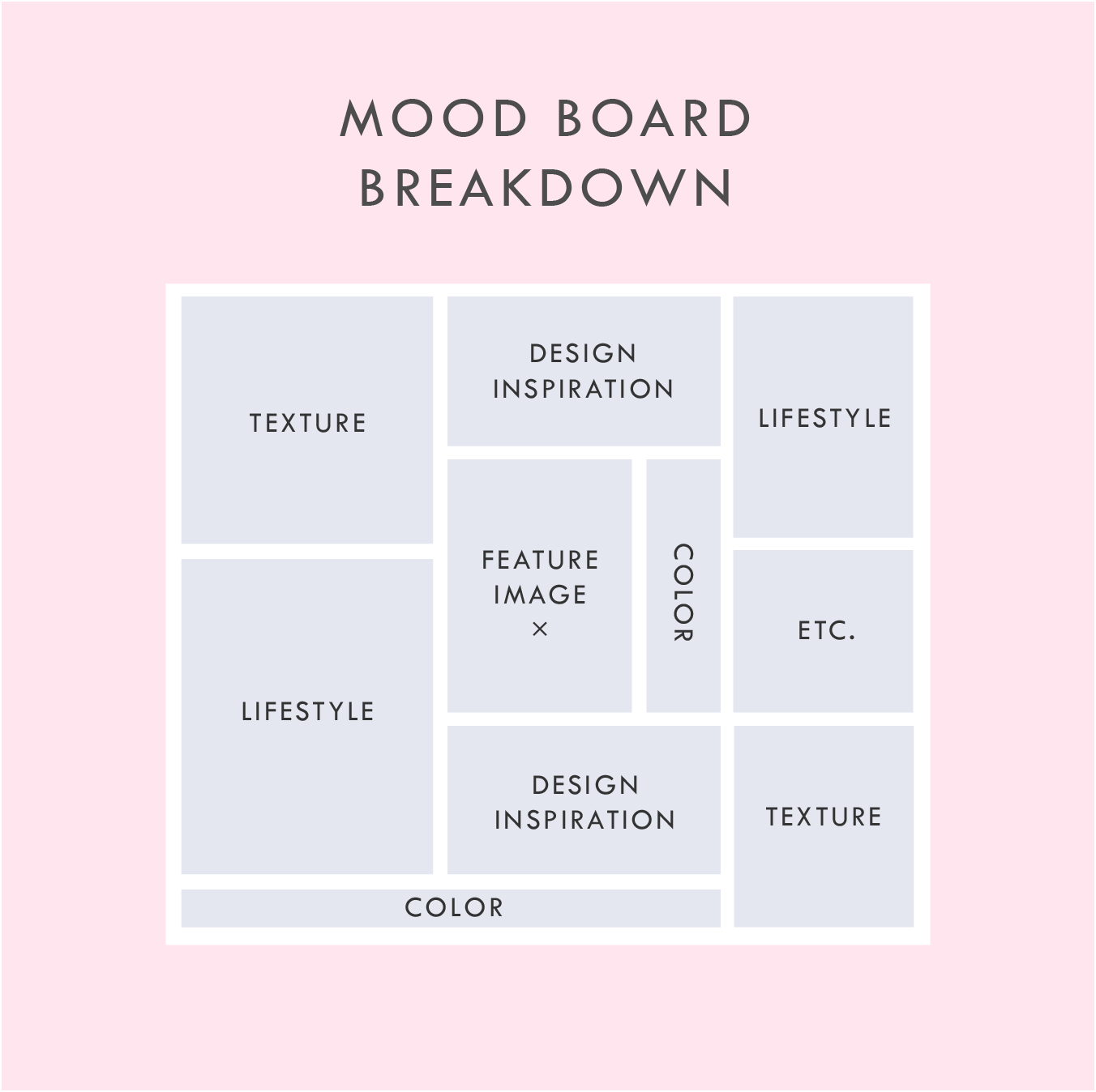 how to make a mood board june mango design boutique