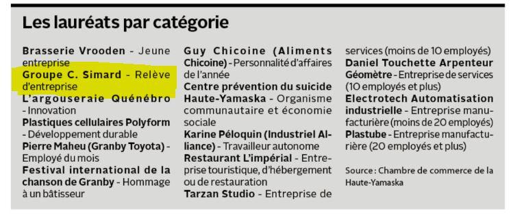 Liste des lauréats.JPG