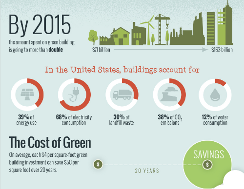 pays-to-go-green-infographic.png