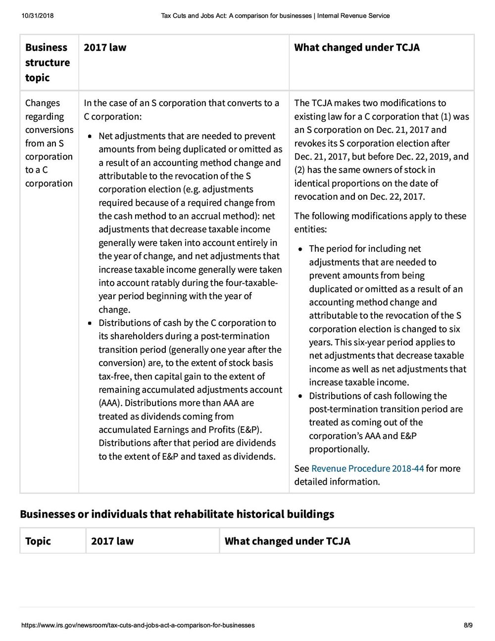 IRS Summary of Key Business Tax Law Changes in the Tax Cuts and Jobs Act posted 1 Nov 2018-page-008.jpg