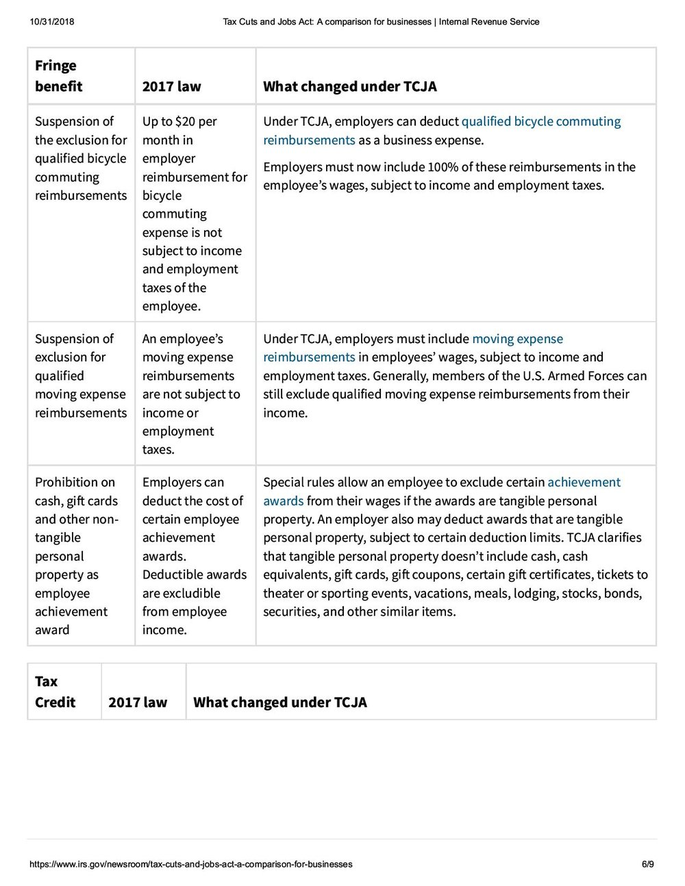 IRS Summary of Key Business Tax Law Changes in the Tax Cuts and Jobs Act posted 1 Nov 2018-page-006.jpg