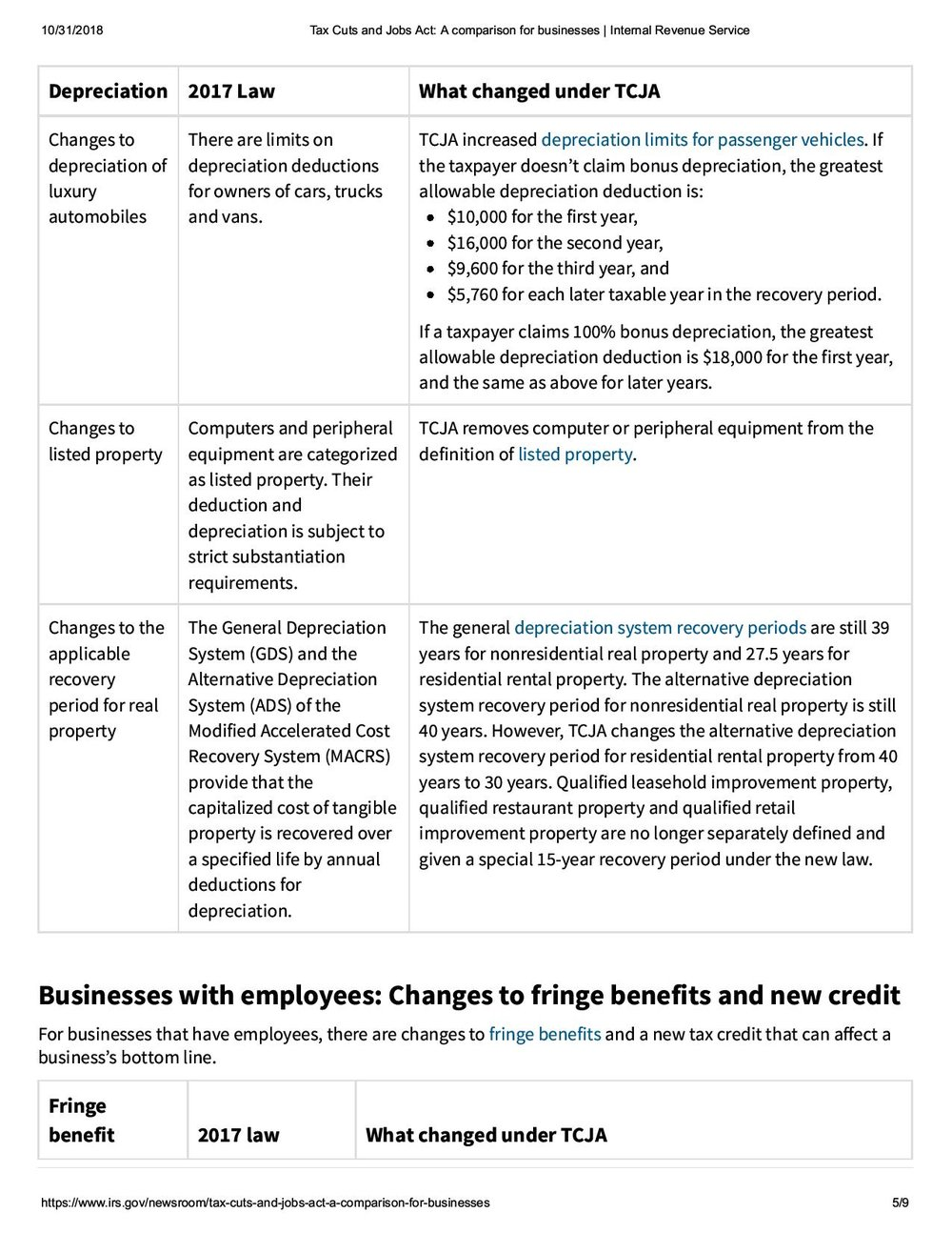 IRS Summary of Key Business Tax Law Changes in the Tax Cuts and Jobs Act posted 1 Nov 2018-page-005.jpg
