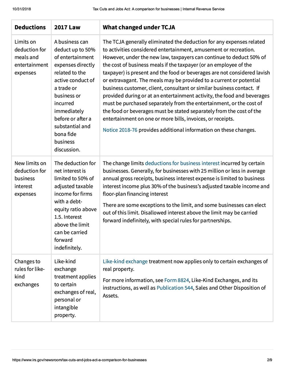 IRS Summary of Key Business Tax Law Changes in the Tax Cuts and Jobs Act posted 1 Nov 2018-page-002.jpg