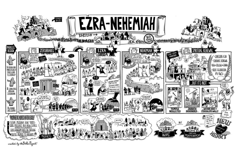 15-Ezra-Nehemiah-FNL.jpg