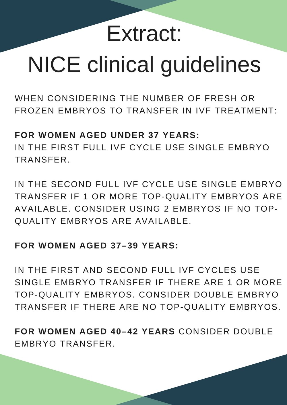 How many embryos transferred during IVF?  NICE guidelines
