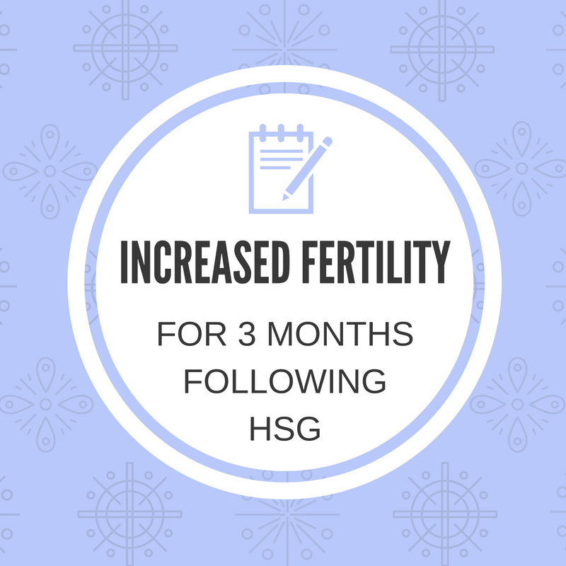 increased fertility after HSG procedure