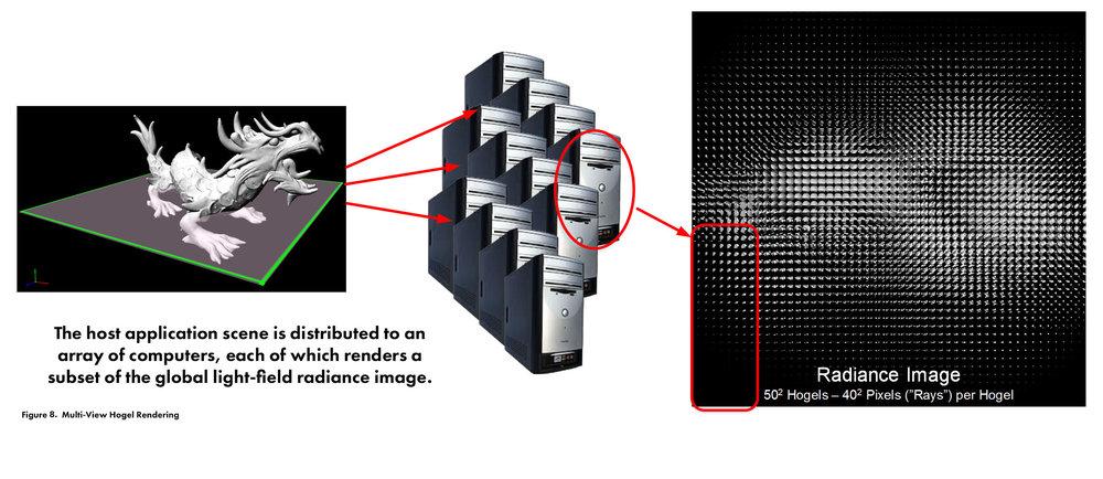 MultiViewHogelRendering.jpg