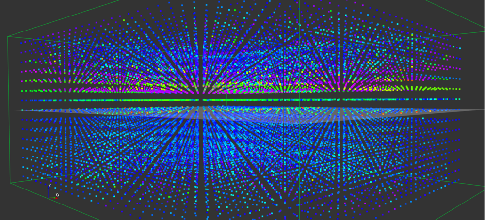 An image of metrology data captured with the FoLDMS.