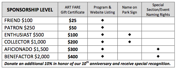 *MAF is a 501(c)(3) organization. Your donation is tax deductible less the value of your gift certificate.