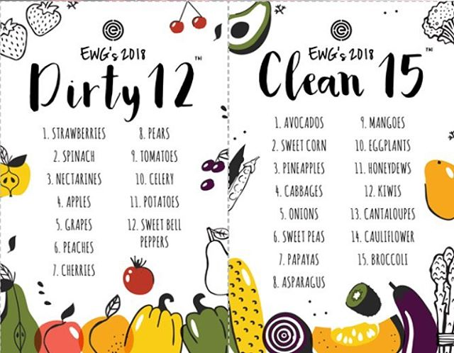 Ever want to know which fruits and veggies you actually should go ORGANIC on?! Well the Dirty 12 has your answer to the most pesticide filled fruits and veggies. In fact, KALE is one of the dirtiest fruits and vegetables now in 2019, occupying the third spot on the EWG's list of most contaminated. Strawberries top the list, followed by spinach. (The full 2019 Dirty Dozen list, ranked from most contaminated to least, include strawberries, spinach, kale, nectarines, apples, grapes, peaches, cherries, pears, tomatoes, celery and potatoes.) The list is compiled from the results of regular testing done by the U.S. Department of Agriculture (USDA) and Food and Drug Administration (FDA) on pesticide residues. This year, the tests showed that more than 92% of conventionally grown kale samples harbored at least two pesticide residues. Some contained as many as 18. #themoreyouknow  http://time.com/5554573/kale-dirty-dozen-list-pesticides/?xid=time_socialflow_facebook&utm_medium=socialflowfb&utm_campaign=time&utm_source=facebook.com&fbclid=IwAR0wmeY-Mq594bwNzYsh7DormMwW-vIgKsc2FoB6P7XG2w-o5JPIkhGCZ3Y