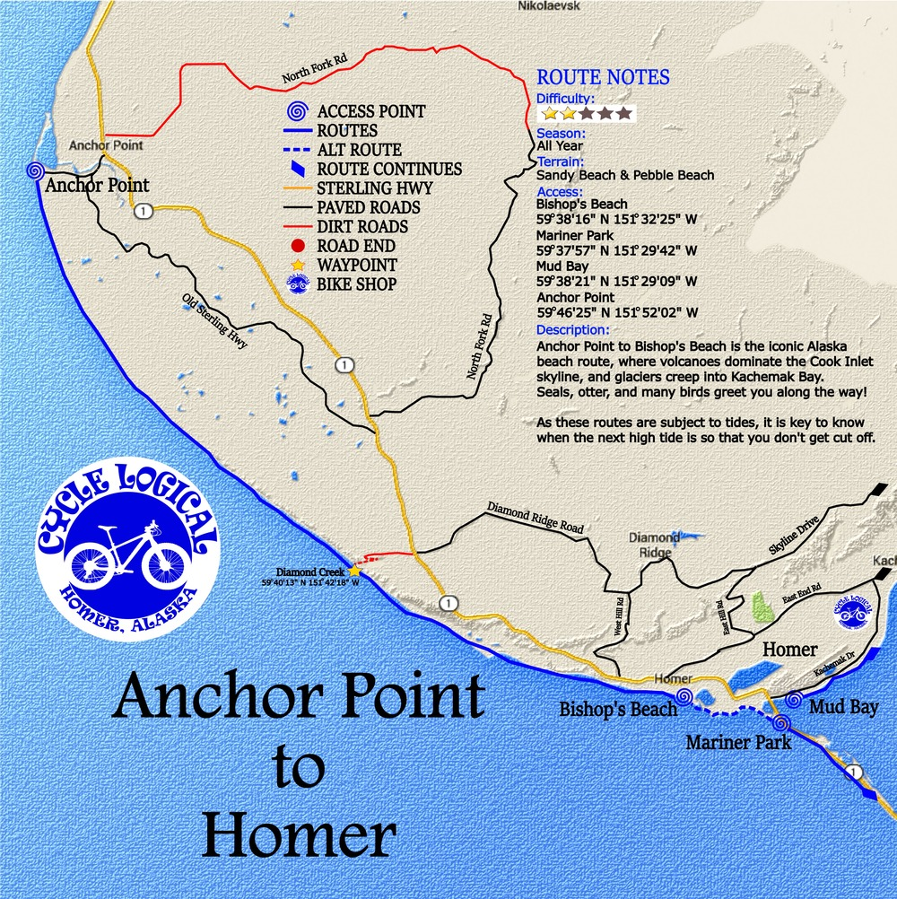 AP to HOMER Map