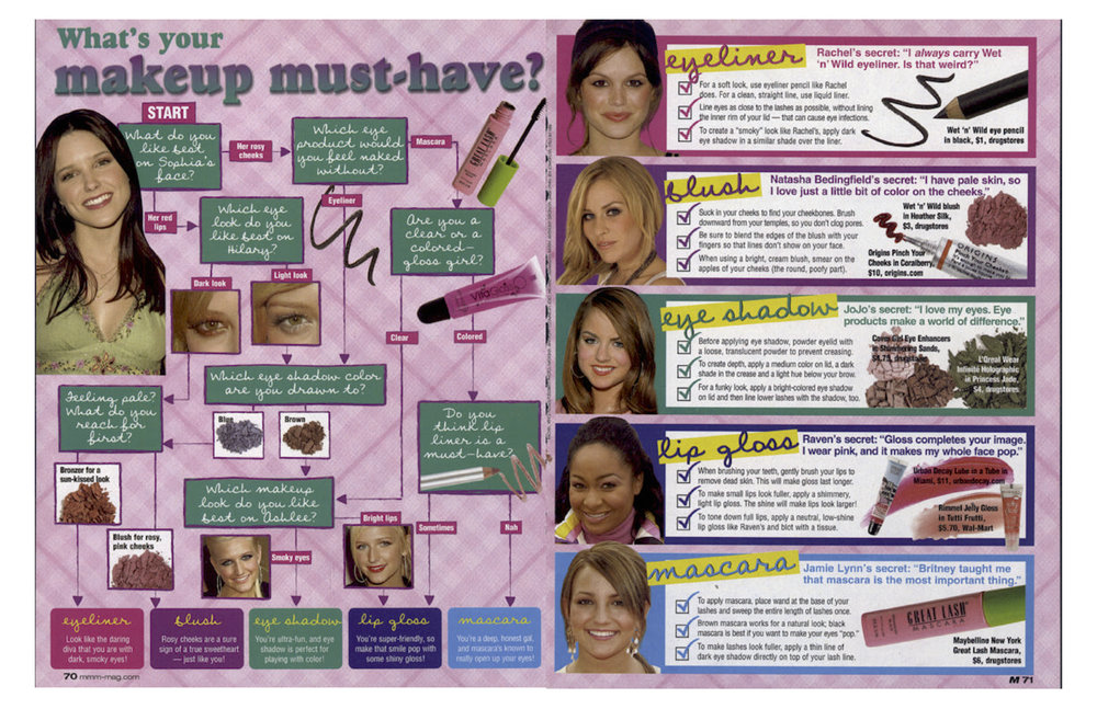 makeup must-haves | 2005