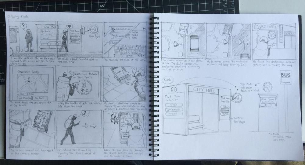 Scenario_Using Kiosk