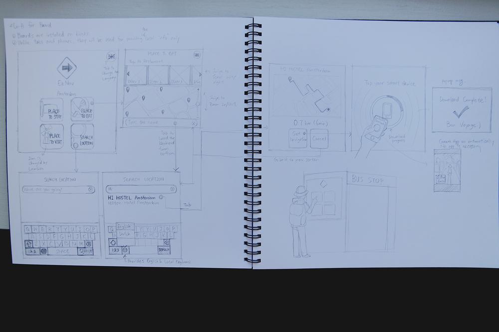 Lo-fi screen flow & UI sketch for kiosks
