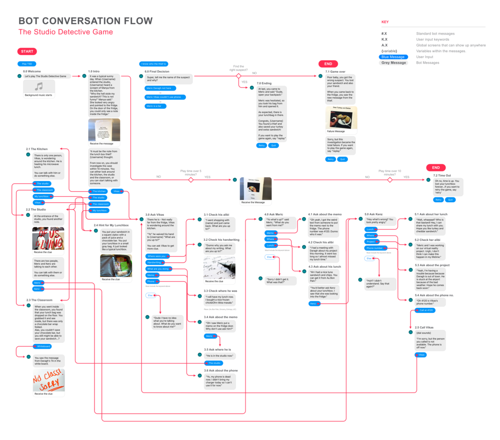 chatbot_UX_flow.png